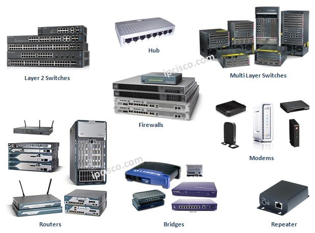 network-devices