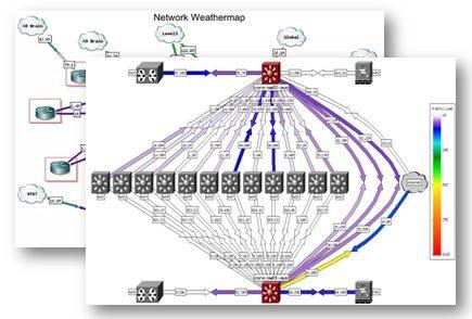 network-weathermap