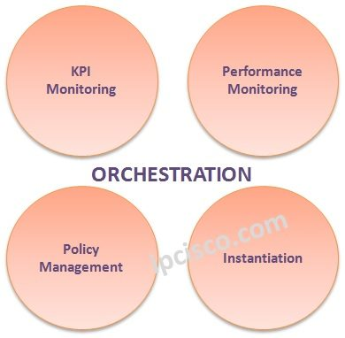 nfv-orchestration