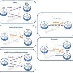ospf-network-types-k