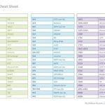 ports-cheat-sheet