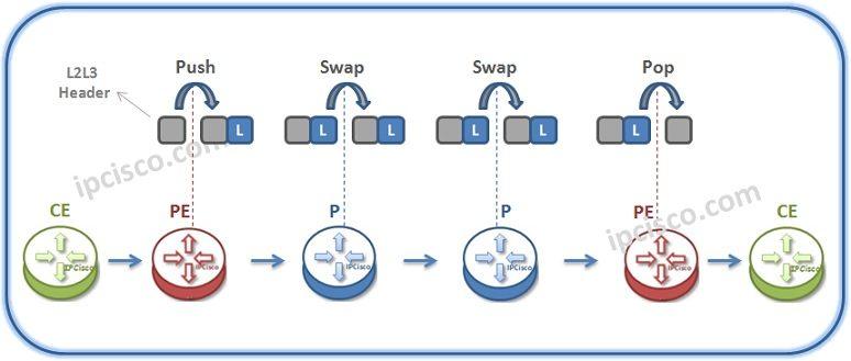 push-swap-pop
