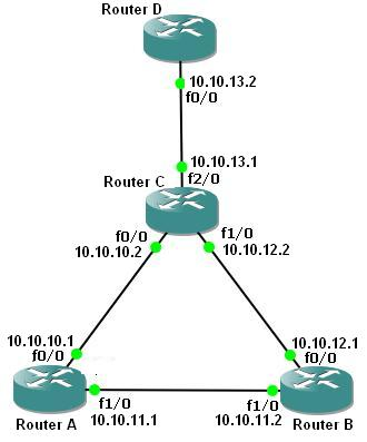 single area ospf configuration topology with packet tracer