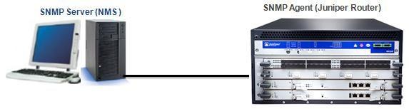 snmp configuration on juniper