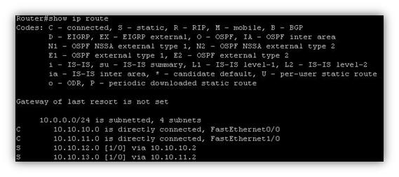 Static Route Configuration on Cisco Routers