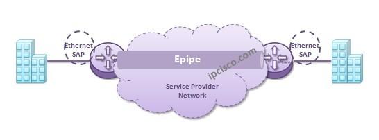 vpws-epipe