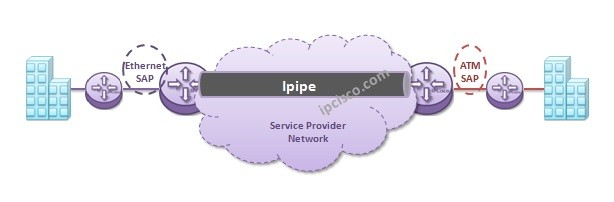 vpws-ipipe