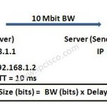 TCP Header window calculation